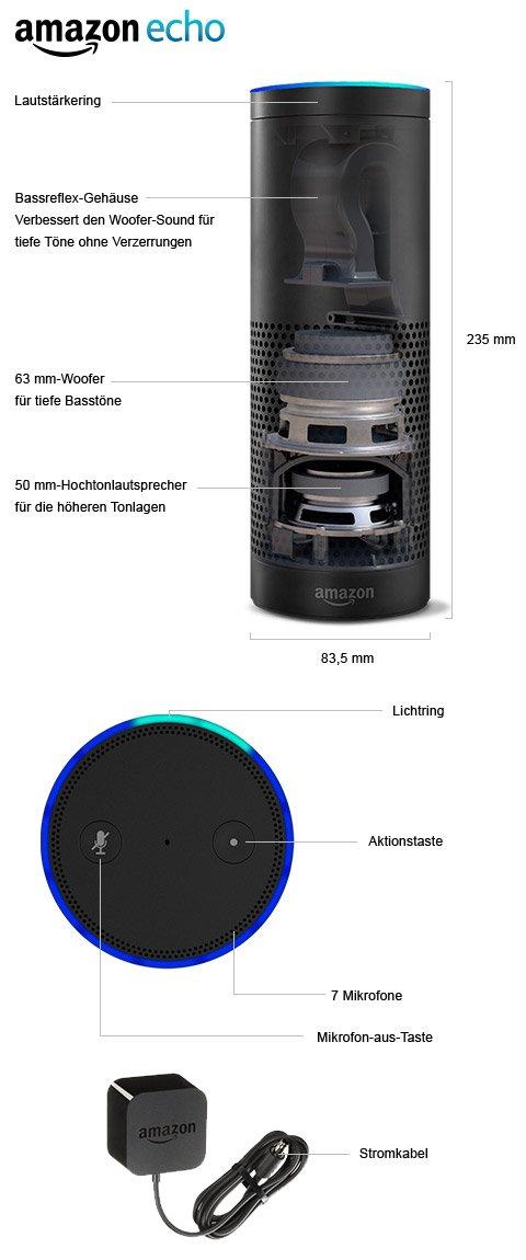 echo-technische-details